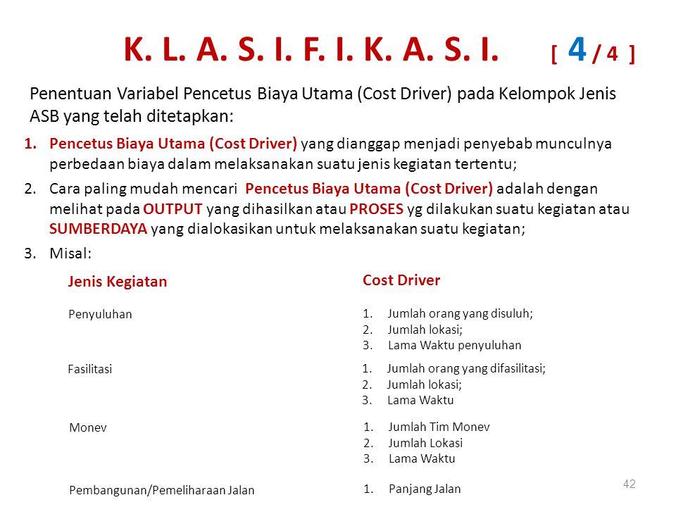 K. L. A. S. I. F. I. K. A. S. I. [ 4 / 4 ]